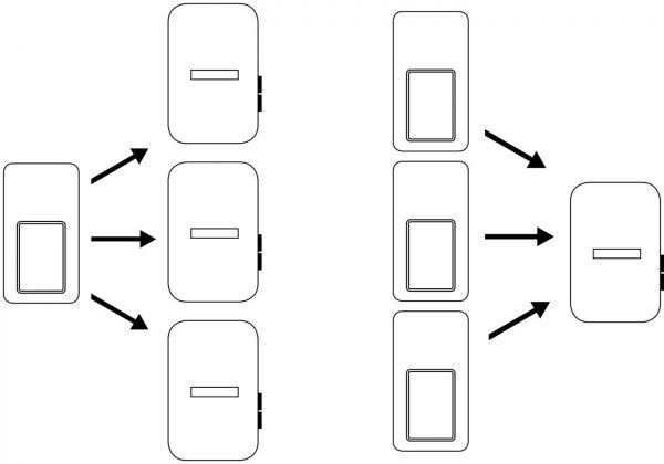 Sender für Funktürklingel weiß